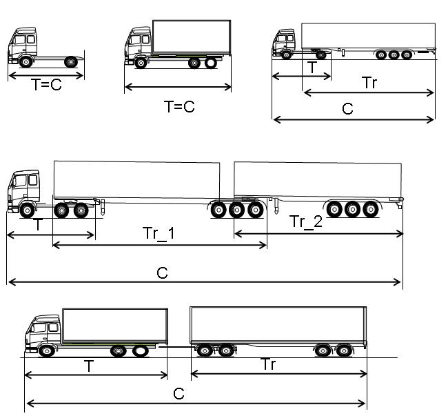 dacota manual truck length. Black Bedroom Furniture Sets. Home Design Ideas